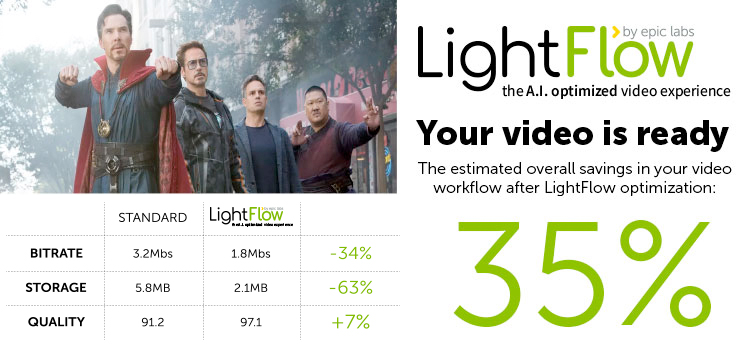 LightFlow broadens user-context scope to further improve efficiencies